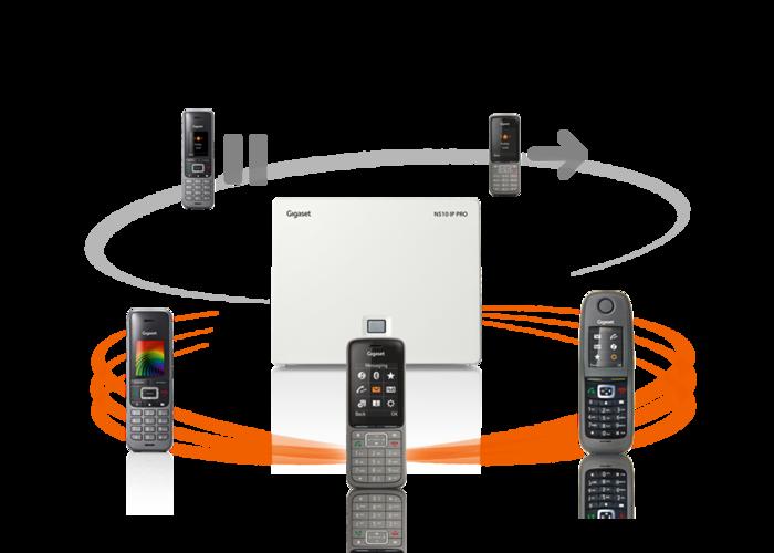telefono ip gigaset N510 ip manual configuracion empresas telsome