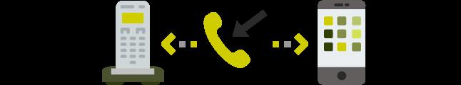 herramientas telefonia empresas multisip centralita