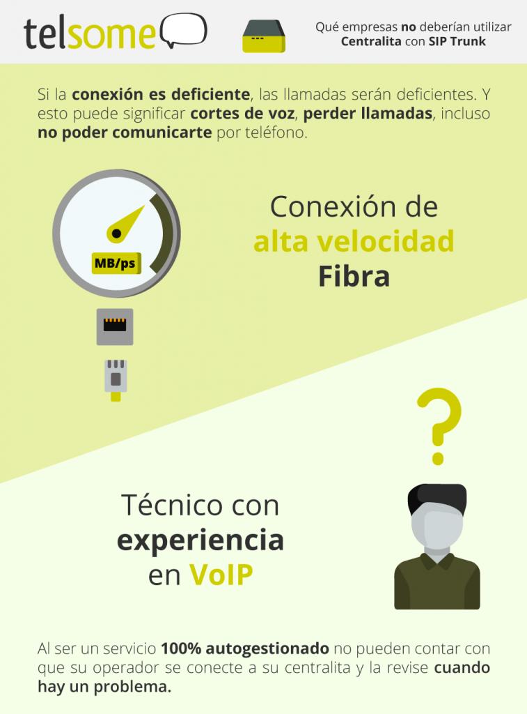 infografia empresas que no deberían tener sip trunk en su centralita telefonia telsome